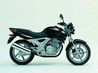 Honda CBF250 photo